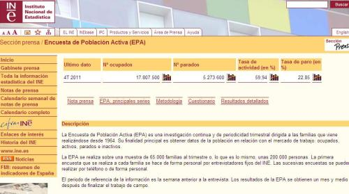 Encuesta de Población Activa tercer trimestre de 2011 en España
