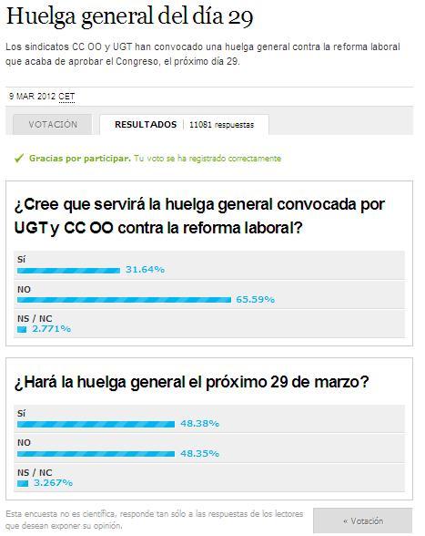 Resultados provisionales en El País a las 18:40h del 9/3/2012